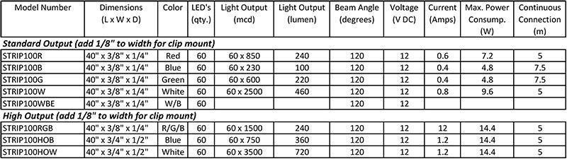 product-specs-40inch.jpg